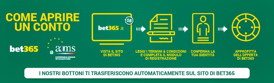 bet365 come aprire un conto
