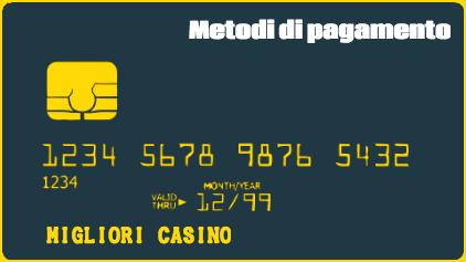 Metodi di pagamento del casinò